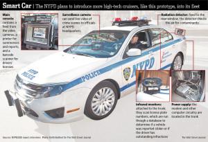 NYPD_avto_1