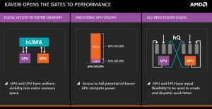 Kaveri-CPU-GPU