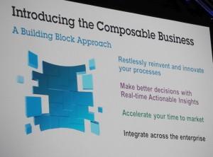 IBM sestavljivo poslovanje