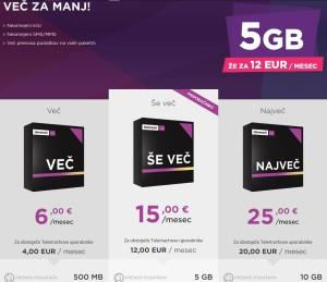 Telemach paketi VEC