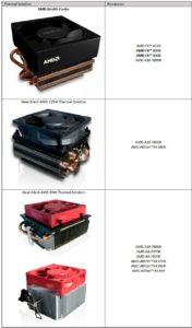 AMD hladilniki