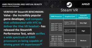 AMD in VR 2